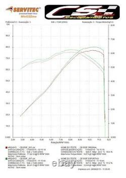 2019 -on Honda CBR650R / CB650R CS Racing Full Exhaust with Headers + Baffle