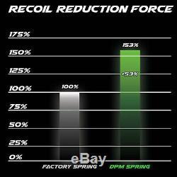 All Dpm Multiples Ressorts Récupérateurs Systèmes De Réduction