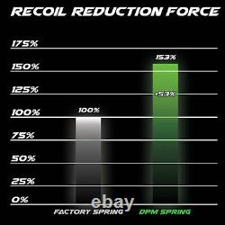 Dpm Recoil Spring System Jericho 941 Full-size F-r-fl-rl Rod Longueur 92mm/3.62