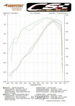 Suzuki Gsxr 600 Gsxr 750 Full Exhaust 2011-21 Avec Silencieux + Header Cs Racing